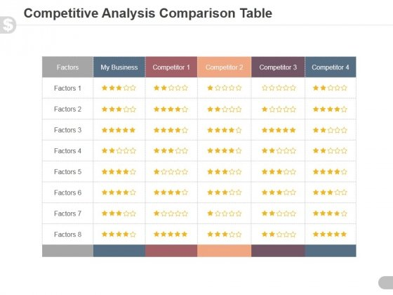 Competitive Analysis Comparison Table Ppt PowerPoint Presentation Inspiration