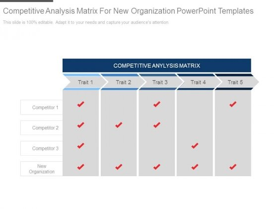 Competitive Analysis Matrix For New Organization Powerpoint Templates