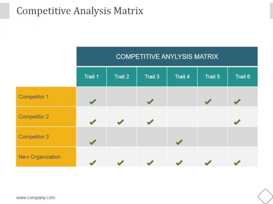 Competitive Analysis Matrix Ppt PowerPoint Presentation Infographic Template