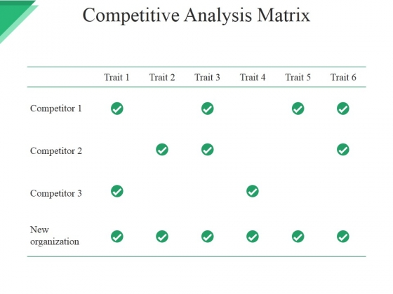 Competitive Analysis Matrix Ppt PowerPoint Presentation Model Deck