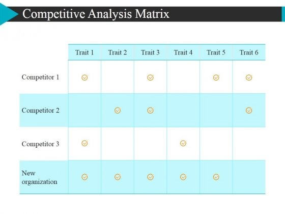 Competitive Analysis Matrix Ppt Powerpoint Presentation Pictures Objects