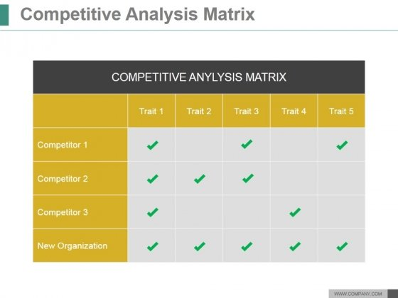 Competitive Analysis Matrix Ppt PowerPoint Presentation Template