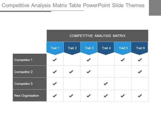 Competitive Analysis Matrix Table Powerpoint Slide Themes
