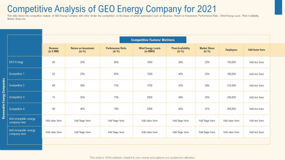 Competitive Analysis Of Geo Energy Company For 2021 Icons PDF
