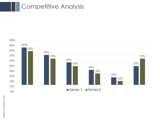 Competitive Analysis Ppt PowerPoint Presentation Background Images