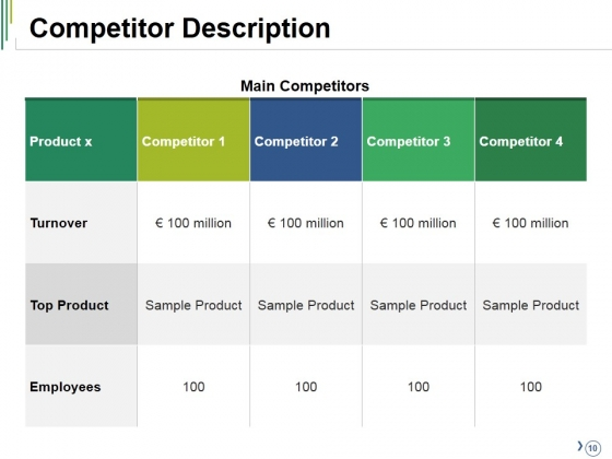 Competitive_Analysis_Ppt_PowerPoint_Presentation_Complete_Deck_With_Slides_Slide_10