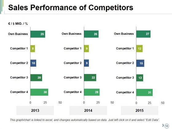 Competitive_Analysis_Ppt_PowerPoint_Presentation_Complete_Deck_With_Slides_Slide_14