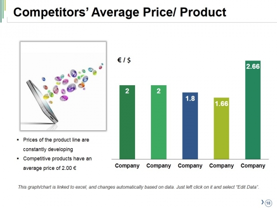 Competitive_Analysis_Ppt_PowerPoint_Presentation_Complete_Deck_With_Slides_Slide_18