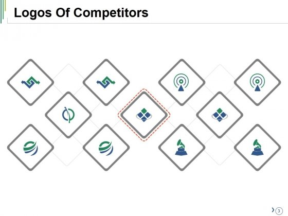 Competitive_Analysis_Ppt_PowerPoint_Presentation_Complete_Deck_With_Slides_Slide_3