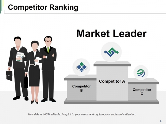 Competitive_Analysis_Ppt_PowerPoint_Presentation_Complete_Deck_With_Slides_Slide_6