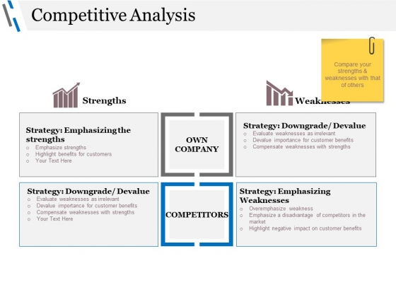 Competitive Analysis Ppt PowerPoint Presentation File Format