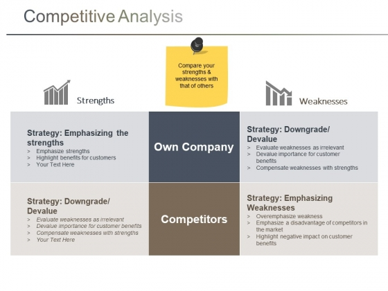 Competitive Analysis Ppt PowerPoint Presentation Ideas Elements