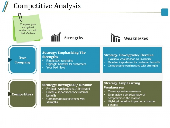 Competitive Analysis Ppt PowerPoint Presentation Show Infographics