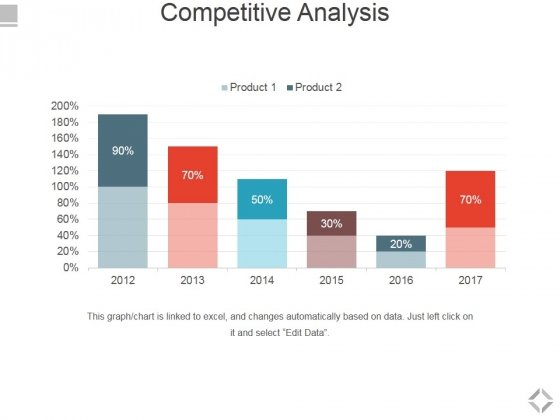 Competitive Analysis Ppt PowerPoint Presentation Slides Design Templates