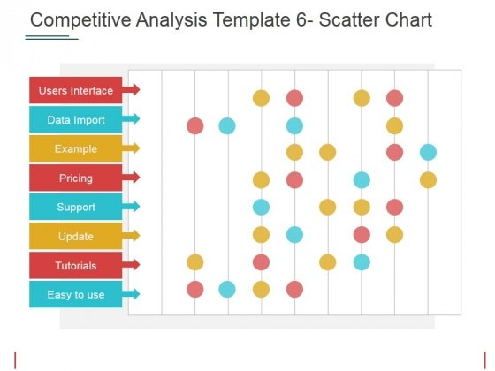 Competitive Analysis Scatter Chart Ppt PowerPoint Presentation Layouts Layout