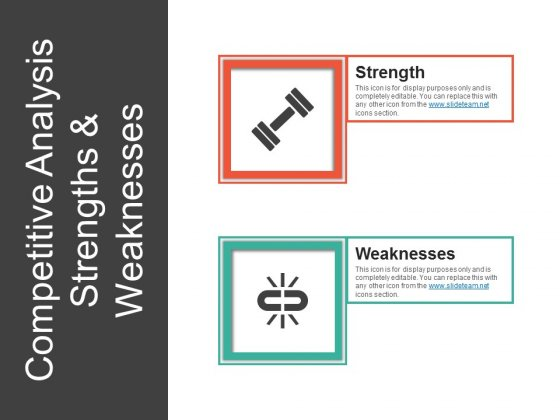 Competitive Analysis Strengths And Weaknesses Ppt PowerPoint Presentation Layouts Themes