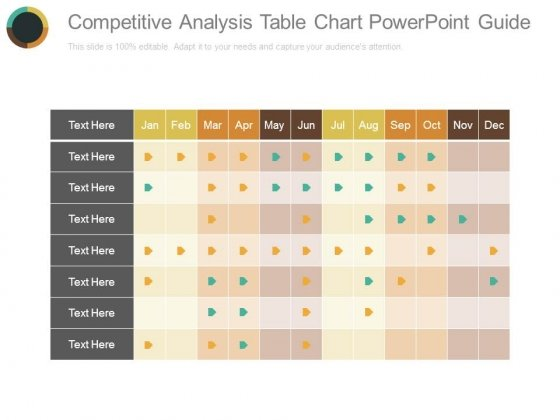 Competitive Analysis Table Chart Powerpoint Guide