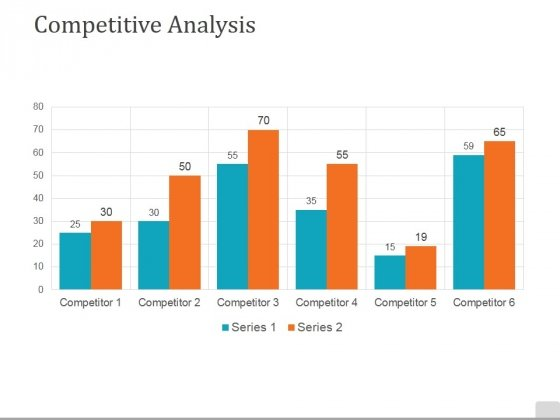 Competitive Analysis Template 1 Ppt PowerPoint Presentation Icon Show