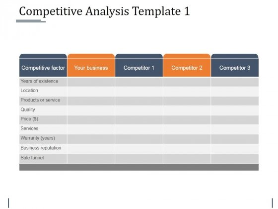 Competitive Analysis Template 1 Ppt PowerPoint Presentation Icon Tips