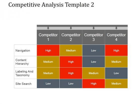 Competitive Analysis Template 2 Ppt PowerPoint Presentation Backgrounds
