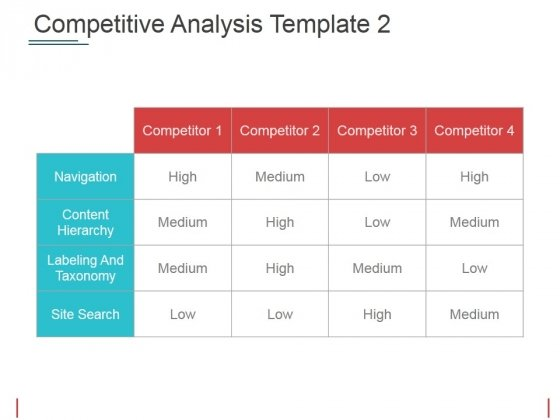 Competitive Analysis Template 2 Ppt PowerPoint Presentation Inspiration Good