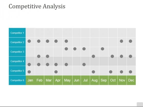 Competitive Analysis Template 2 Ppt PowerPoint Presentation Pictures Slide