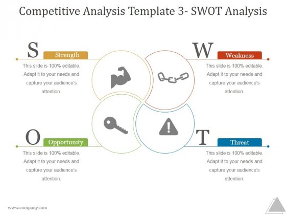 Competitive Analysis Template 3 Swot Analysis Ppt PowerPoint Presentation Infographic Template