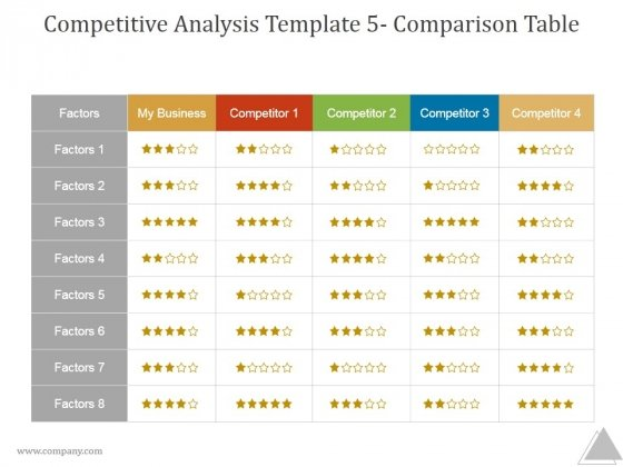 Comparison Analysis Template from www.slidegeeks.com