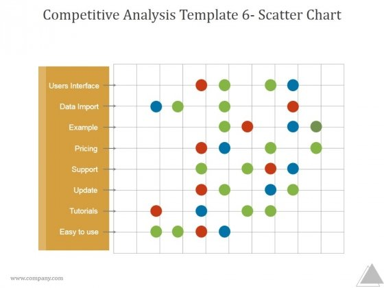 Competitive Analysis Template 6 Scatter Chart Ppt PowerPoint Presentation Shapes
