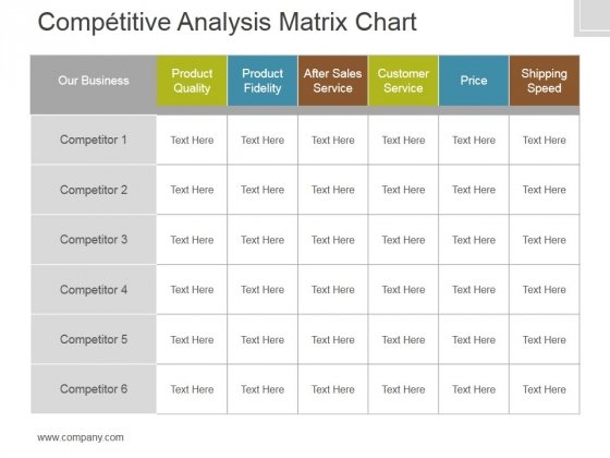 Competitive Analysis Template  Matrix Chart Ppt Powerpoint