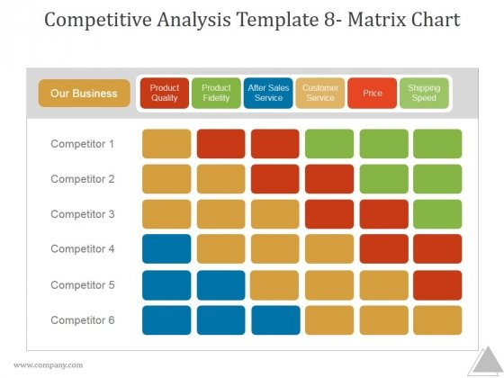 Competitive Analysis Template 8 Matrix Chart Ppt PowerPoint Presentation Templates