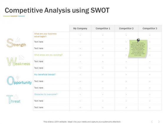 Competitive Analysis Using Swot Ppt PowerPoint Presentation Layouts File Formats