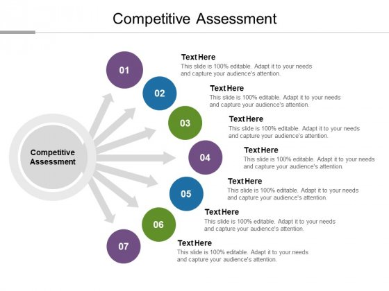 Competitive Assessment Ppt PowerPoint Presentation Model Samples Cpb