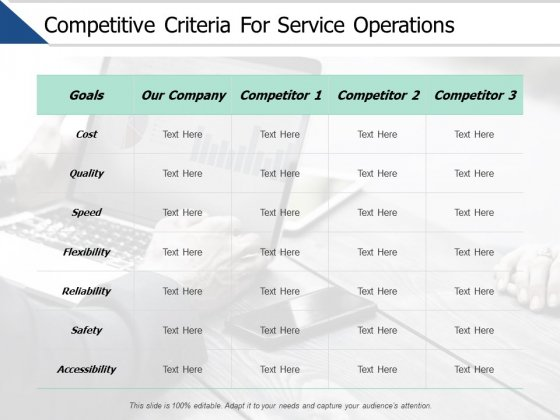 Competitive Criteria For Service Operations Ppt PowerPoint Presentation Ideas Good