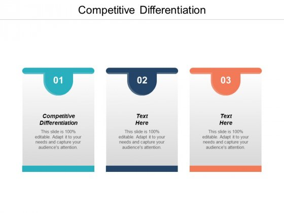 Competitive Differentiation Ppt PowerPoint Presentation Diagram Ppt Cpb