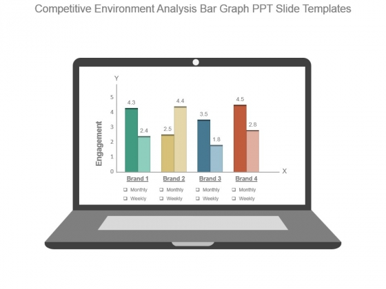 Competitive Environment Analysis Bar Graph Ppt Slide Templates