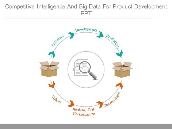 Competitive Intelligence And Big Data For Product Development Ppt
