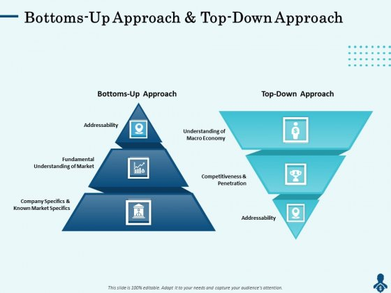 Competitive Intelligence Frameworks Bottoms Up Approach And Top Down Approach Summary PDF