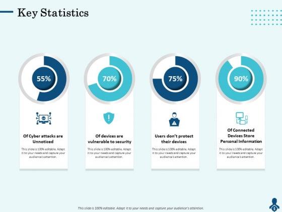Competitive Intelligence Frameworks Key Statistics Ppt Icon Graphics Tutorials PDF