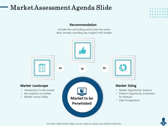 Competitive Intelligence Frameworks Market Assessment Agenda Slide Icons PDF