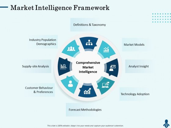 Competitive Intelligence Frameworks Market Intelligence Framework Ideas PDF