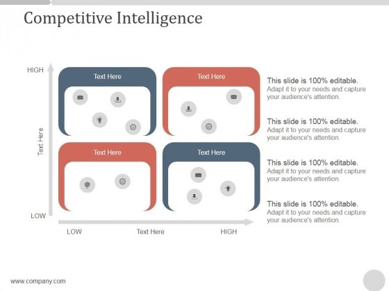 Competitive Intelligence Ppt PowerPoint Presentation Design Ideas