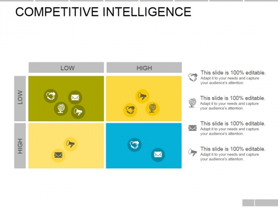 Competitive Intelligence Ppt PowerPoint Presentation Icon Clipart