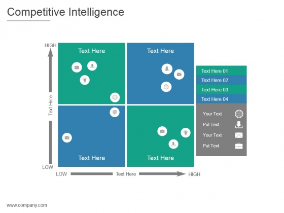 Competitive Intelligence Ppt PowerPoint Presentation Microsoft