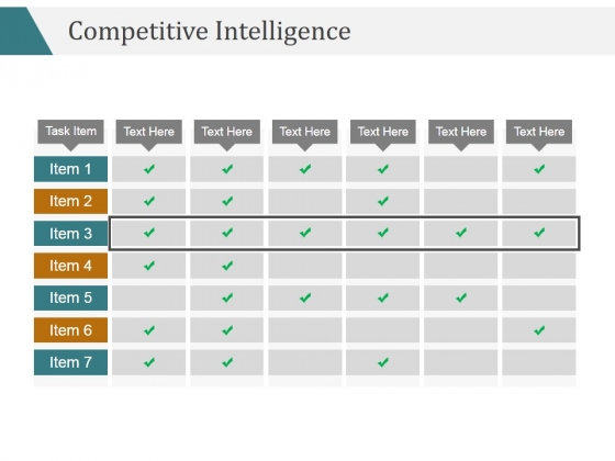 Competitive Intelligence Template 1 Ppt PowerPoint Presentation Examples