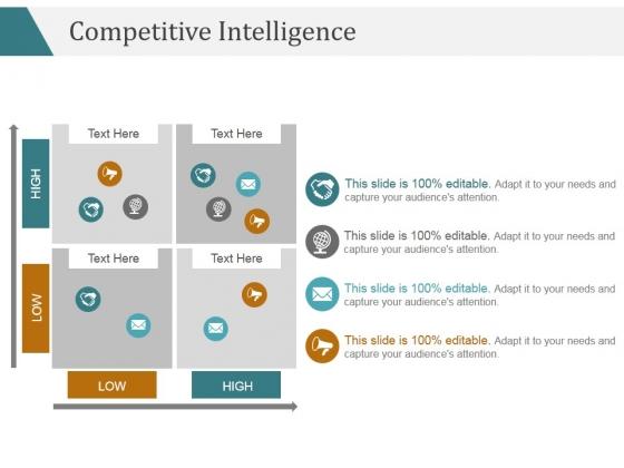 Competitive Intelligence Template 2 Ppt PowerPoint Presentation Portfolio