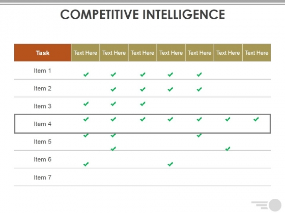 Competitive Intelligence Template Ppt PowerPoint Presentation Infographics Topics