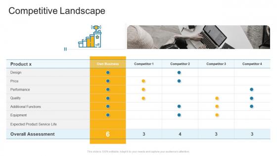Competitive Landscape Company Profile Ppt Layouts Templates PDF