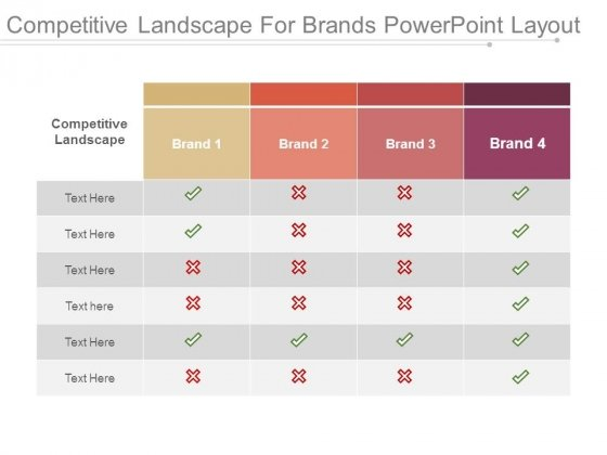 Competitive Landscape For Brands Powerpoint Layout