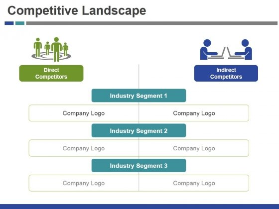 competitive landscape ppt powerpoint presentation icon graphic